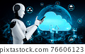 AI robot using cloud computing technology to store data on online server 76606123