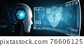 AI robot using cyber security to protect information privacy 76606125