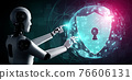 AI robot using cyber security to protect information privacy 76606131