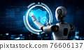 AI robot using cyber security to protect information privacy 76606137