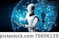AI robot using cyber security to protect information privacy 76606139