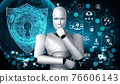 AI robot using cyber security to protect information privacy 76606143
