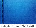 Denim rectangular background.Blue rough vector texture zwith threads. 76615685