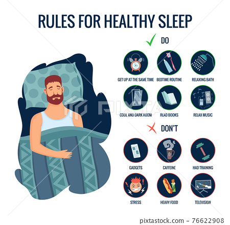 Infographics of healthy sleep tips. Sleeping man in bedroom and useful advices for better sleep. Recommendation for night rest. Bedtime routine for good sleep 76622908