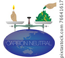 scale, ecology, ecologic 76641617
