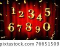 Birthday golden numbers 76651509