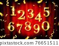 Birthday golden numbers 76651511