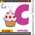 letter C from alphabet with cartoon cupcake food object 76652213