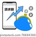 手機 智能手機 智慧型手機 76694360