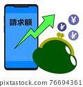 手機 智能手機 智慧型手機 76694361