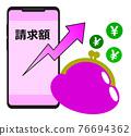 手機 智能手機 智慧型手機 76694362