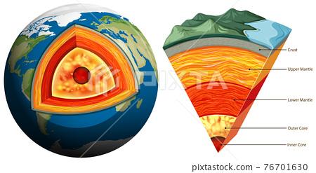 Isolated earth plates tectonic 76701630