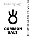 Alchemy Alphabet: COMMON SALT (Sal commune), ROCK SALT (Sal gemmae, S.fossile), SEA SALT (S.marinus), Regular table kitchen salt (S.culinarius). Also: halite, saline. Sodium chloride: formula=[NaCl]. 76721088