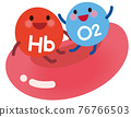 blood, hemoglobin, oxygen 76766503