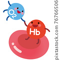 blood, hemoglobin, oxygen 76766506
