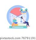 Flat cartoon employee characters procrastination at work vector illustration concept 76791191