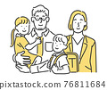 family, household, work together 76811684