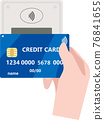 electronic payment, electronic money, credit card 76841655