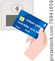 electronic payment, electronic money, credit card 76841656