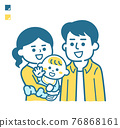 baby, infant, family 76868161