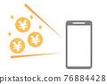 smartphone, sumaho, smart phone 76884428