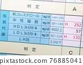 checkup, diagnostic, healthcare 76885041