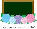 繡球花 黑板 粉筆板 76900625