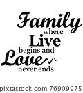 family sayings, family files - Family Quotes, family sign, Home decor 76909975