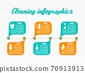 Timeline infographic cleaning 76913913