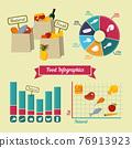 Supermarket foods infographics elements 76913923