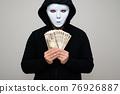 mask, respirator, hoodie 76926887