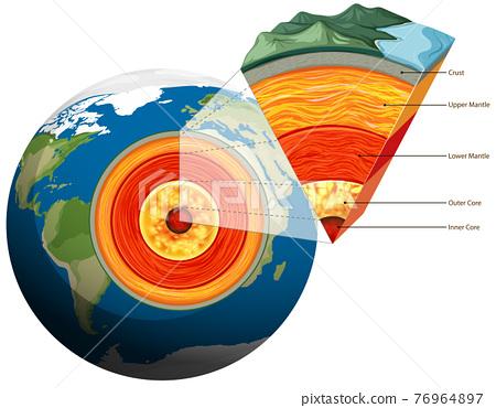 Isolated earth plates tectonic 76964897