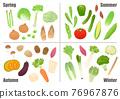 蔬菜 一套 食品 76967876