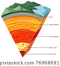 Isolated earth plates tectonic 76968691