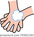 洗手:用起泡沫的肥皂仔細清洗手背和手指之間冠狀病毒感冒預防/對策 76982283
