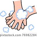 洗手:用起泡沫的肥皂仔細清洗手背和手指之間冠狀病毒感冒預防/對策 76982284