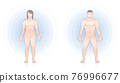 Magnetic field, human energetic body of woman and man with lines and aura, energy pattern around a couple - for treatment in complementary medicine. Vector illustration on white background. 76996677