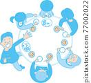家庭 家族 家人 77002022