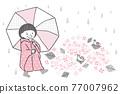 line drawing, younger, rainy season 77007962
