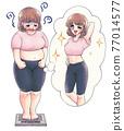 減肥 前後 昭和 77014577