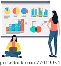 Successful business project presentation, company strategy planning, statistics indicators analysis 77019954