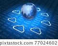雲彩 資訊 數碼 77024602