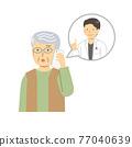 電話 患者 病人 77040639