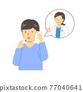 電話 護士 患者 77040641