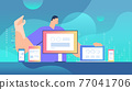 businessman monitoring information on different devices adaptive responsive web design application development 77041706
