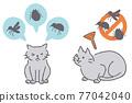 毛孩 貓 貓咪 77042040