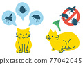 毛孩 貓 貓咪 77042045