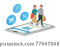 網購 線上購物 網路購物 77047048