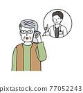 電話 患者 病人 77052243
