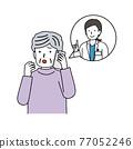電話 護士 患者 77052246